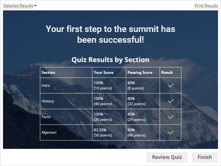 iSpring QuizMaker fragegruppen